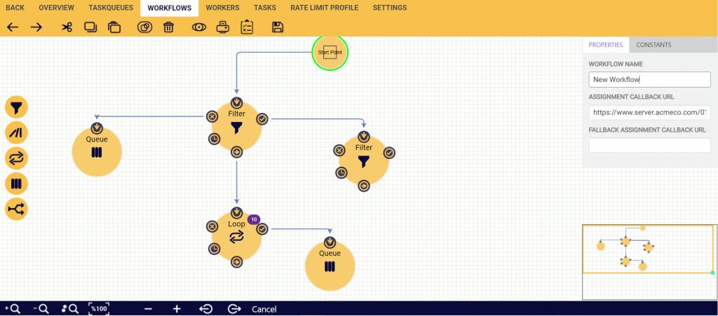 workflow automation diagram